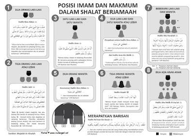 Solat Jemah Wanita Di Masjid
