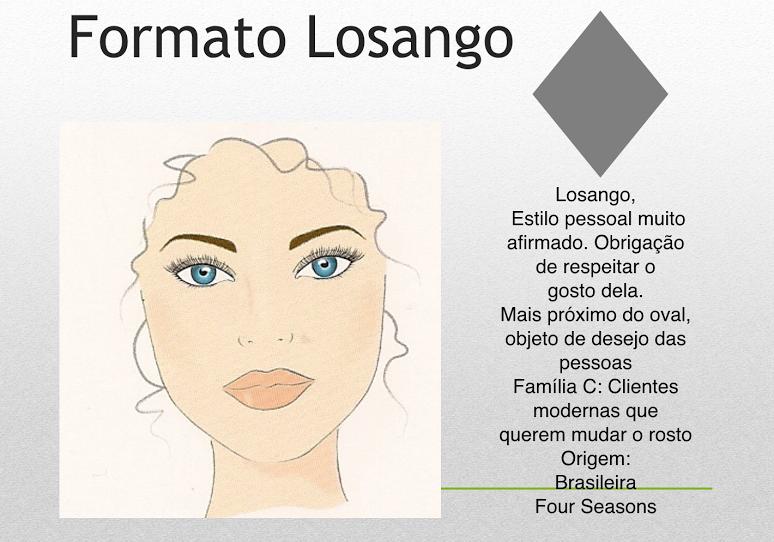 VISAGISMO  FORMATO DE ROSTO LOSANGO   Visagismo ee5bb41bd7