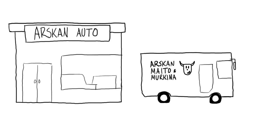 Autokauppa, kauppa-auto.