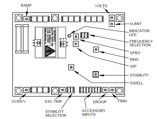 Pengaturan atau settingan apa saja yang terdapat pada AVR genset