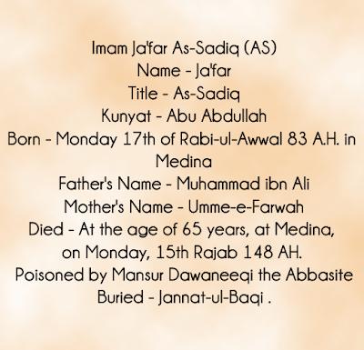 Hazrar Imam Jafar Sadiq As