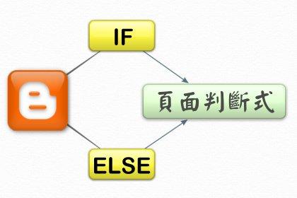 [教學]Blogger 七種頁面形態判斷語法詳解
