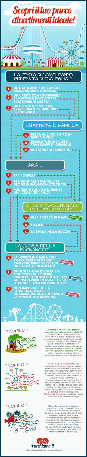 http://www.parchiamo.it/Pagine/Scopri-I-Parchi-Divertimento