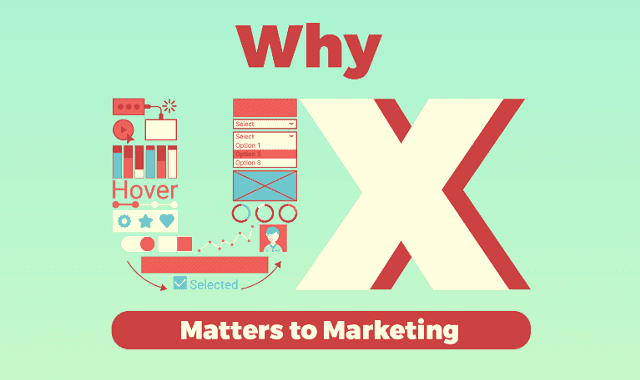 Why UX Matters to Marketing