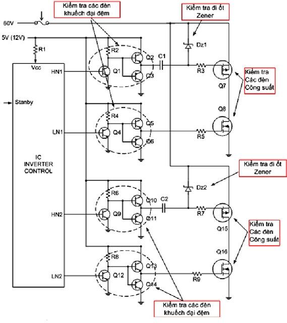 Hình 36 - Các linh kiện cần kiểm tra khi máy bị hiện tượng màn hình sáng lên rồi tắt.