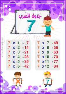 جدول الضرب 7