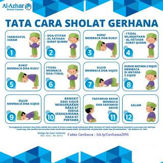 Kumpulan Fakta Indonesia: Tata Cara Sholat Gerhana ...