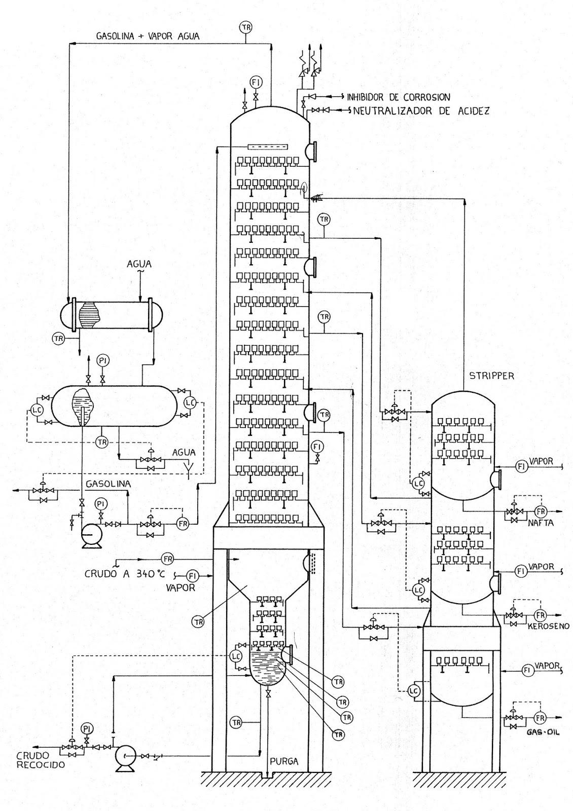 tipos de generadores dc generator t turbina de vapor