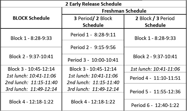 two hour early release schedule