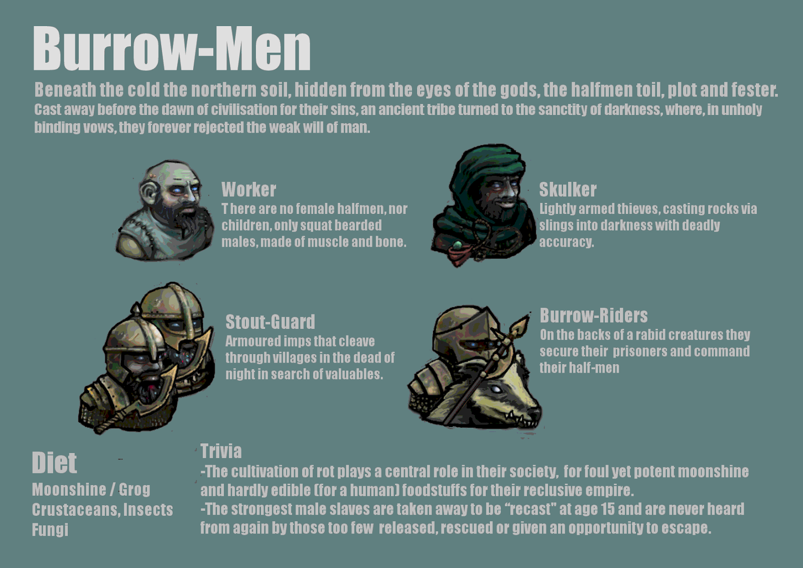 Burrow-Men