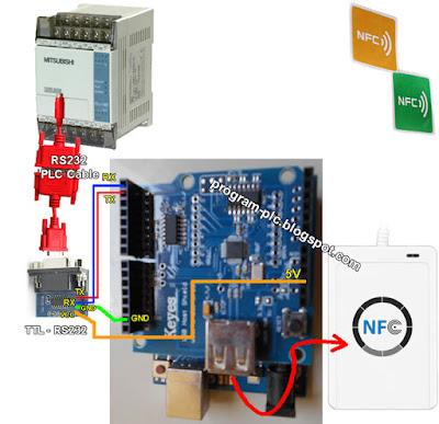 NFC, Arduino and Mitsubishi PLC FX