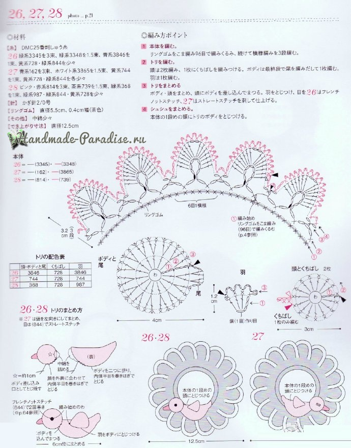 Схемы вязания резиночек с птичками