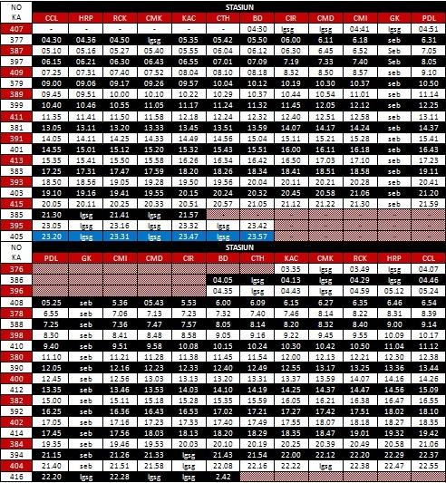 jadwal kereta lokal bandung raya cicalengka padalarang jejak rh namakuprince blogspot com