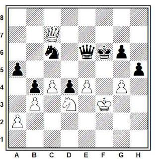 Posición de la partida Ustinov - Ilivitzky (Frunze, 1959)