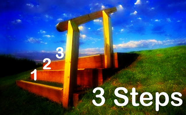Langkah Terkini Tingkatkan SEO Blog
