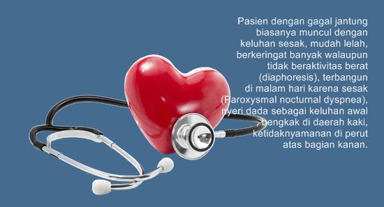 Penyakit Gagal Jantung Dan Jenis-Jenisnya
