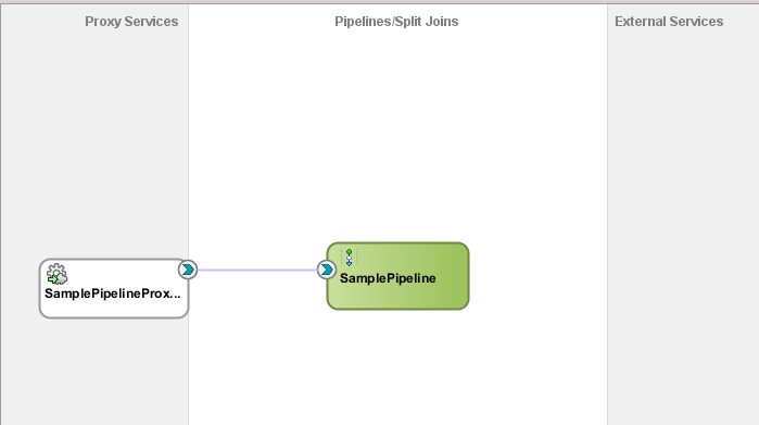 OSB 12c Use Pipeline Template Composite