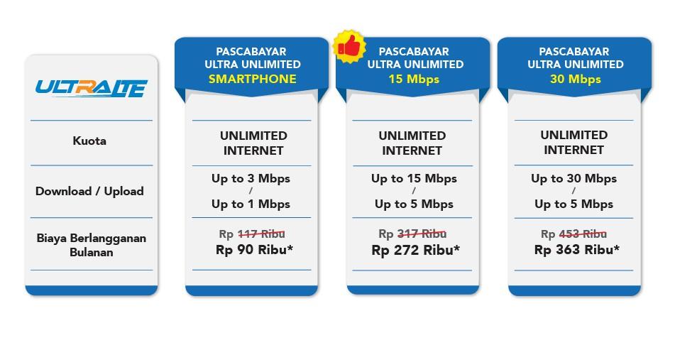 paket internet cepat unlimited Bolt