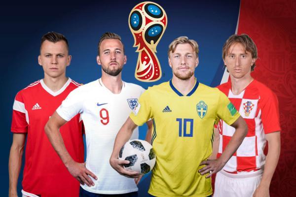 Live stream iptv world cup 2018 - Sweden V England - Croatia V Russia