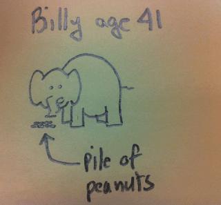 apprendre-a-dessiner-un-elephant-1 Comment dessiner un éléphant