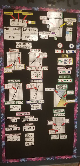 Ms. Napoli's algebra word wall