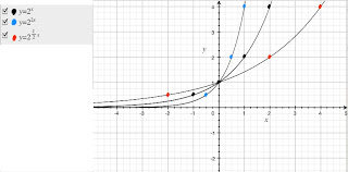 Grade 11 Functions: Nov. 2 Class