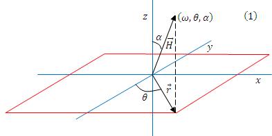 punto en coordenadas esféricas