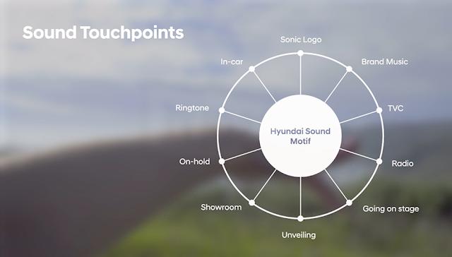 Hyundai presenta su nuevo ''Logo'' Sonoro