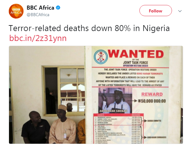 Terror-related deaths down 80% in Nigeria - BBC [VIDEO]