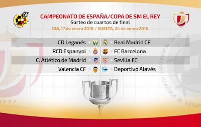 cuartos copa 2018