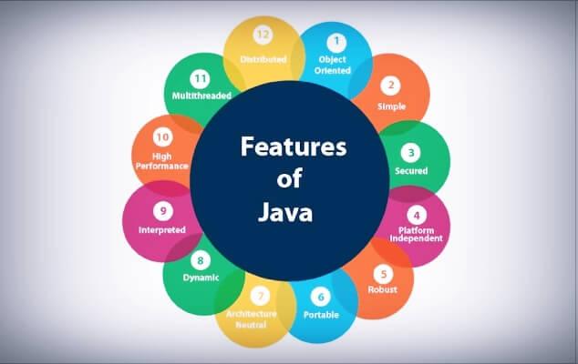 مميزات-لغة-جافا-Java