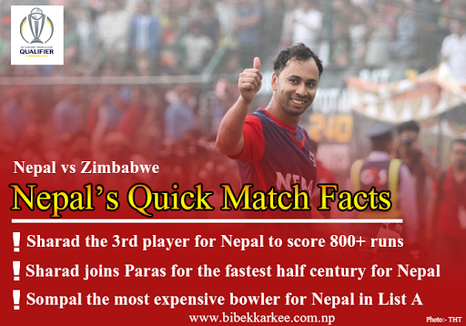 Nepal Quick Match Facts and Records after Nepal vs Zimbabwe match in ICC World Cup Qualifiers 2018
