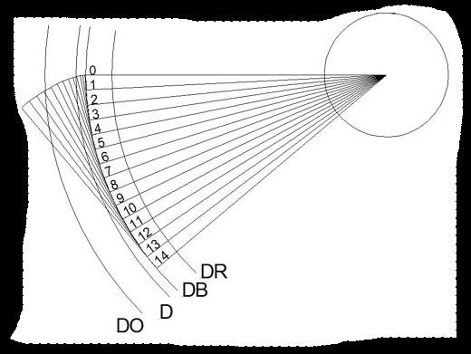 CADforYOU: Design of spur gear.