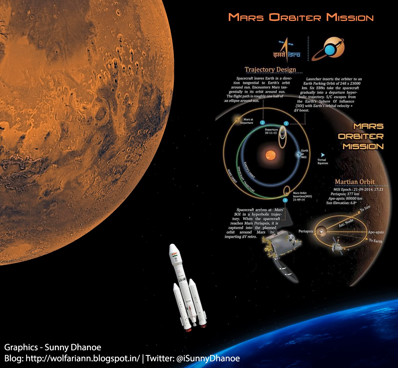 mars mission india creates history as mangalyaan - HD 1296×1200