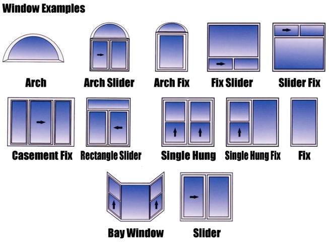 What are the different types of vinyl windows home and for Types of windows