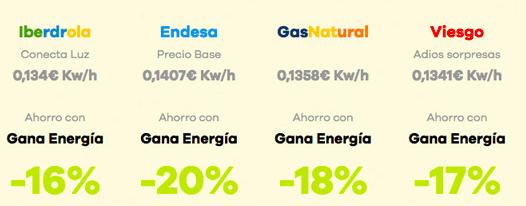 comparativa precios luz Gana Energía