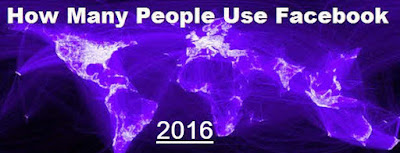 How many Facebook User Worldwide in 2016