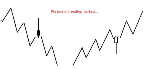 Tips Aman Main Forex Untuk Trader Pemula