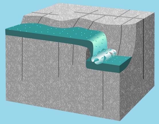 http://www.classzone.com/books/earth_science/terc/content/visualizations/es1305/flash/es1305_waterfalls.swf