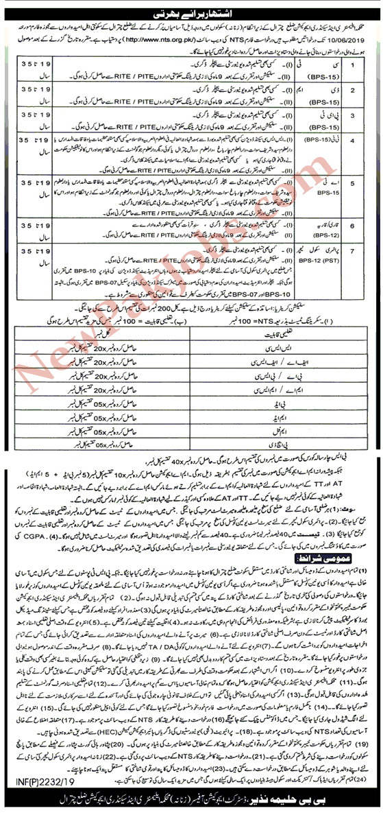 NTS Teachers Jobs in Elementary & Secondary Education Department Chitral
