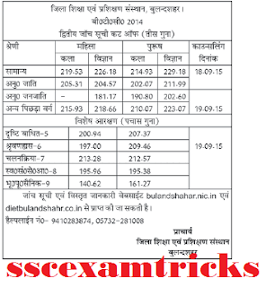 UP BTC Bulandshehar 2nd cut off