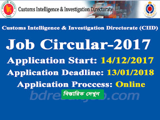 Customs Intelligence & Investigation Directorate (CIID) Job Circular 2017