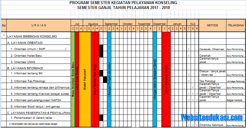 Program Semester Bk Smp Mts Kurikulum 2013 Revisi 2017 Portal Pendidikan