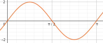 soal-dan-pembahasan-fungsi-trigonometri