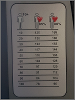 Tabelka z bieżni life-fitness