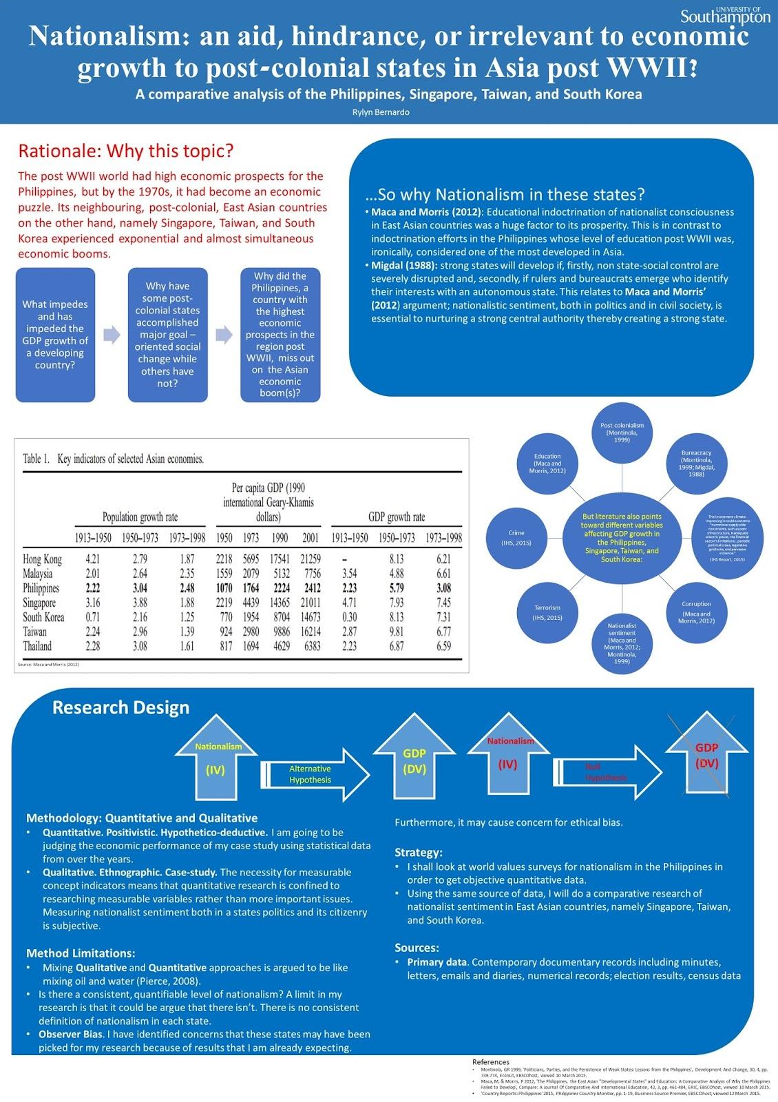 Buy a dissertation online abstract international