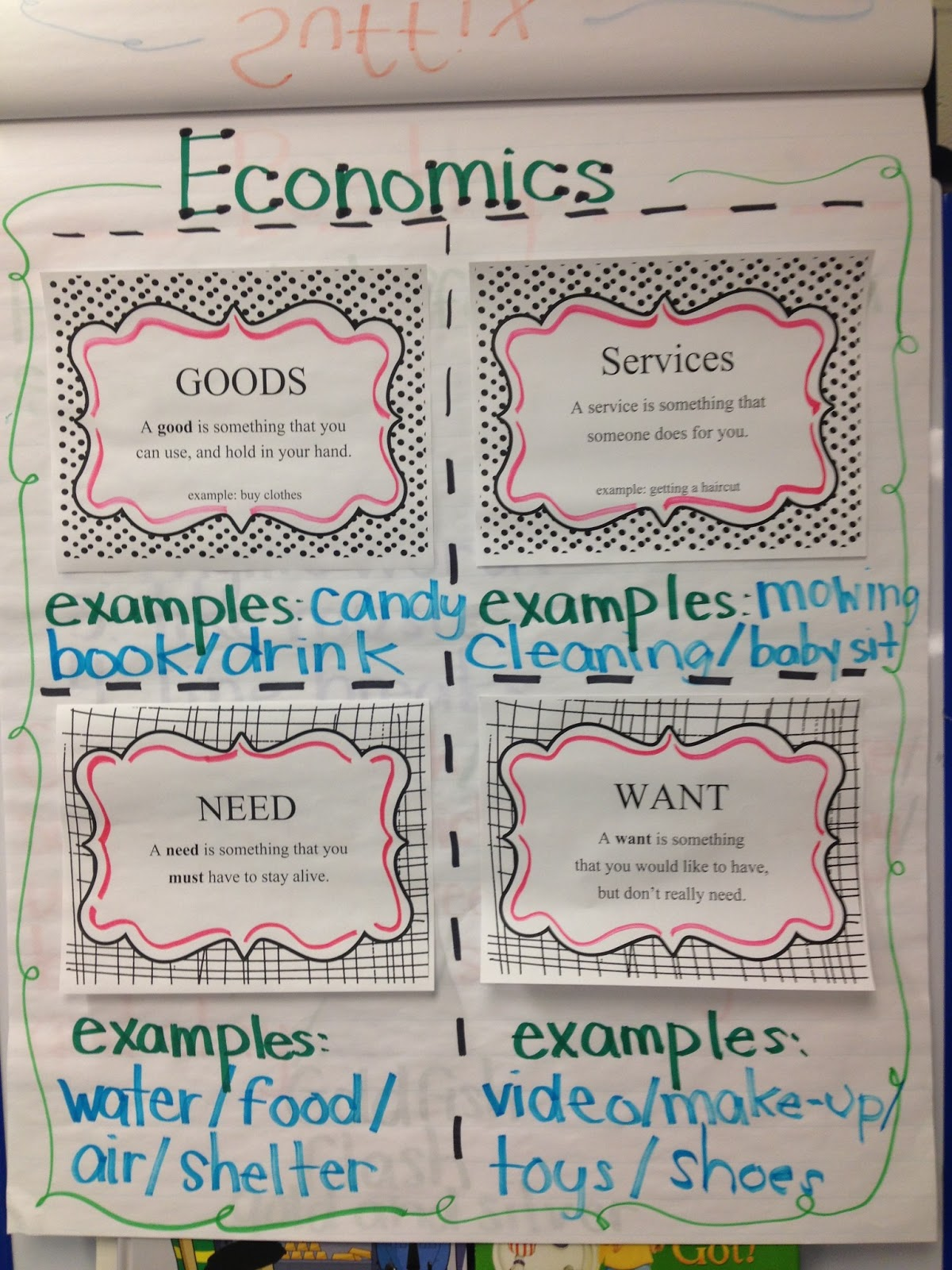 Buggy For Second Grade Economics