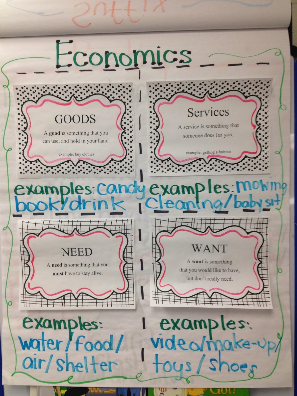 Buggy For Second Grade Economics