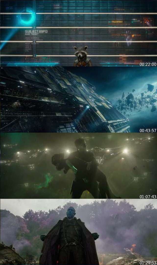 Guardians of the Galaxy 2014 Dual Audio BluRay 480p