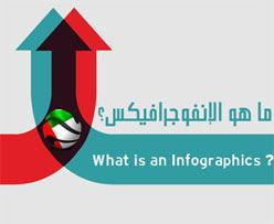 ما هو الانفوجرافيك - نصائح وادوات الانفوجرافيك